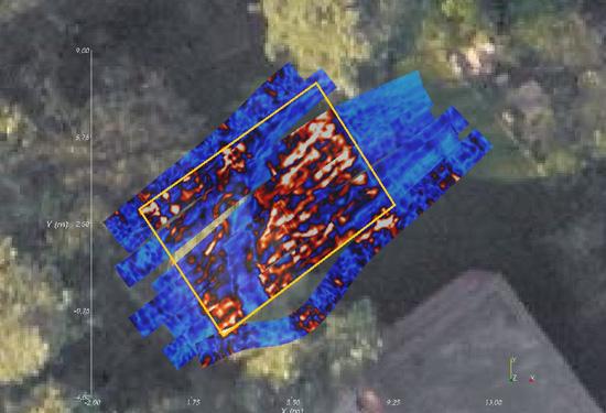 overizcht grondradarscan voor opzoeking van infiltratiekratten